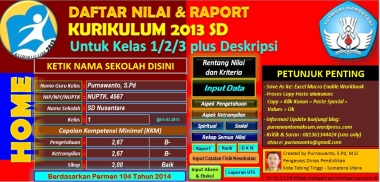 Nilai Raport SD